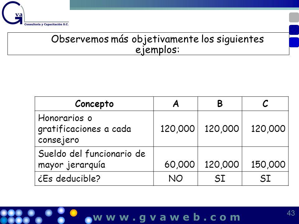 Observemos más objetivamente los siguientes ejemplos: ConceptoABC Honorarios o gratificaciones a cada consejero 120,000 Sueldo del funcionario de mayo