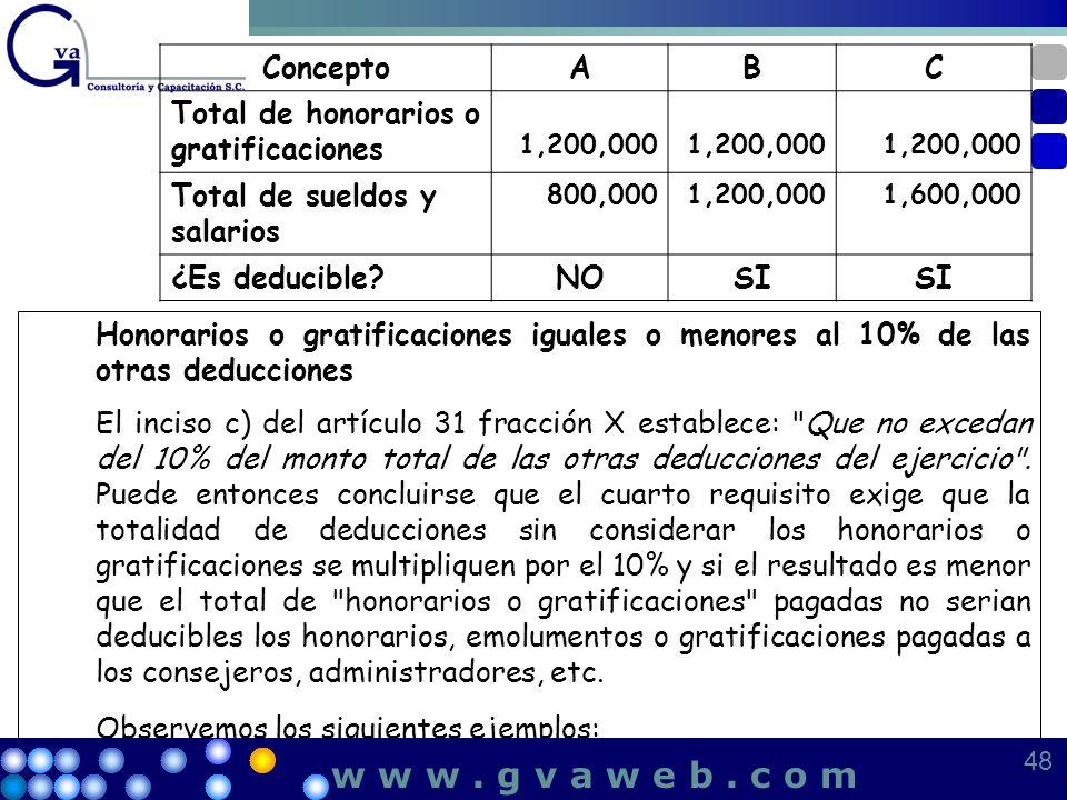 Honorarios o gratificaciones iguales o menores al 10% de las otras deducciones El inciso c) del artículo 31 fracción X establece: