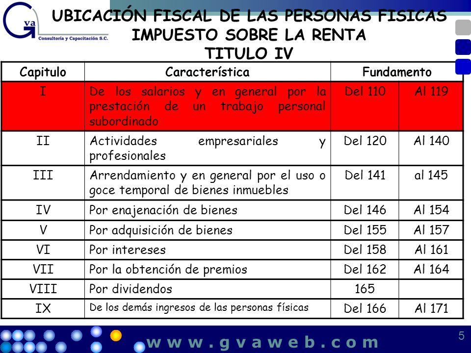 CapituloCaracterísticaFundamento IDe los salarios y en general por la prestación de un trabajo personal subordinado Del 110Al 119 IIActividades empres