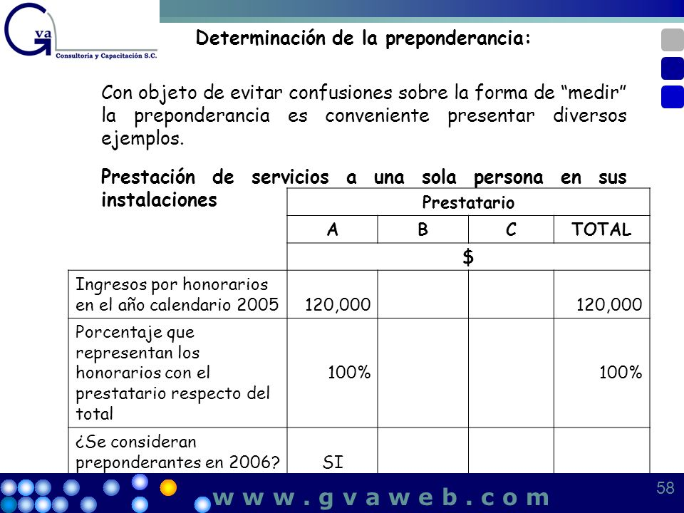 Determinación de la preponderancia: Con objeto de evitar confusiones sobre la forma de medir la preponderancia es conveniente presentar diversos ejemp
