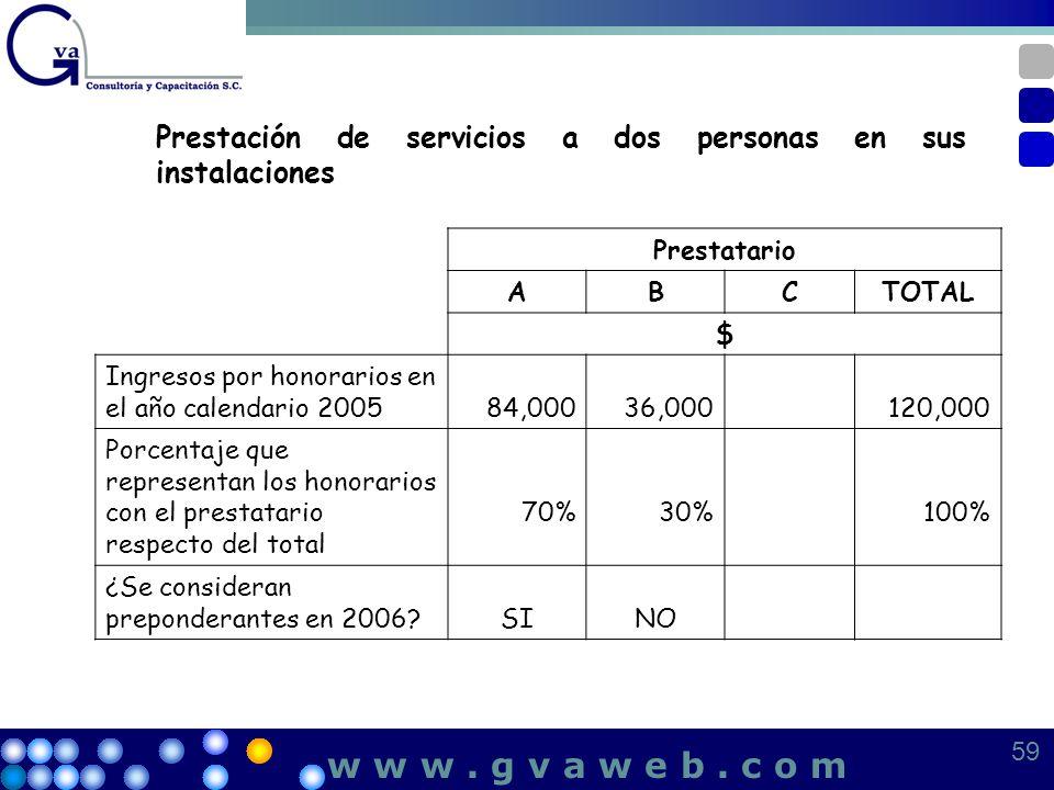 Prestación de servicios a dos personas en sus instalaciones Prestatario ABCTOTAL $ Ingresos por honorarios en el año calendario 200584,00036,000120,00