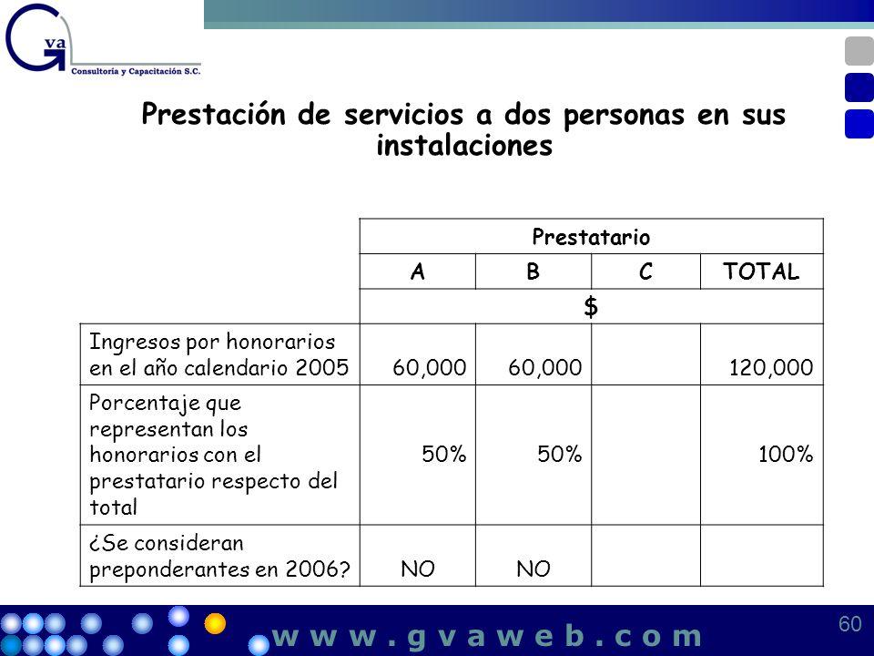 Prestación de servicios a dos personas en sus instalaciones Prestatario ABCTOTAL $ Ingresos por honorarios en el año calendario 200560,000 120,000 Por