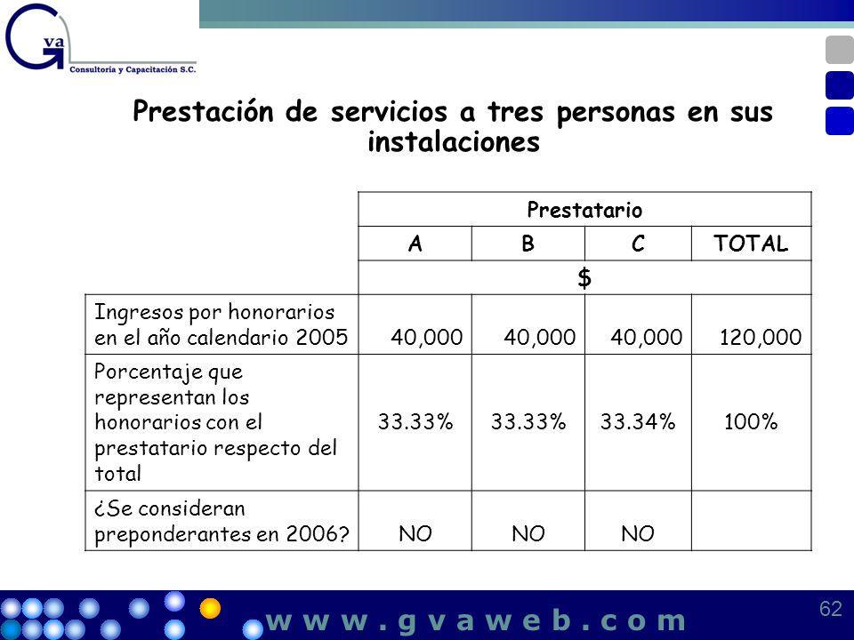Prestación de servicios a tres personas en sus instalaciones Prestatario ABCTOTAL $ Ingresos por honorarios en el año calendario 200540,000 120,000 Po