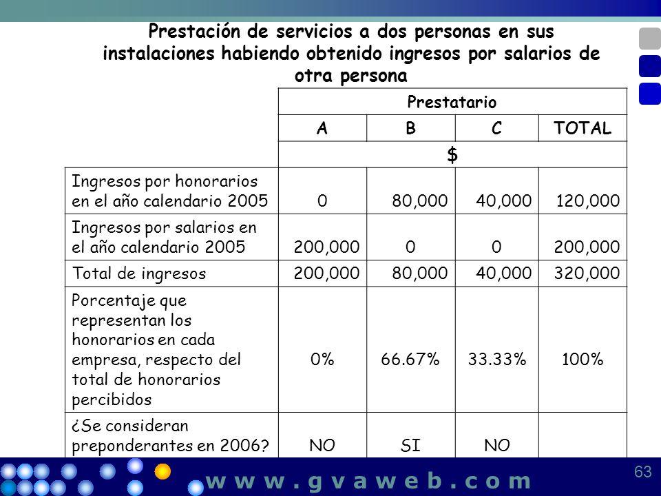 Prestación de servicios a dos personas en sus instalaciones habiendo obtenido ingresos por salarios de otra persona Prestatario ABCTOTAL $ Ingresos po