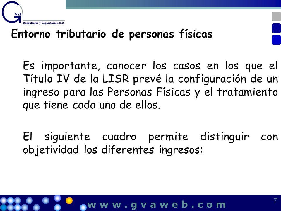Entorno tributario de personas físicas Es importante, conocer los casos en los que el Título IV de la LISR prevé la configuración de un ingreso para l
