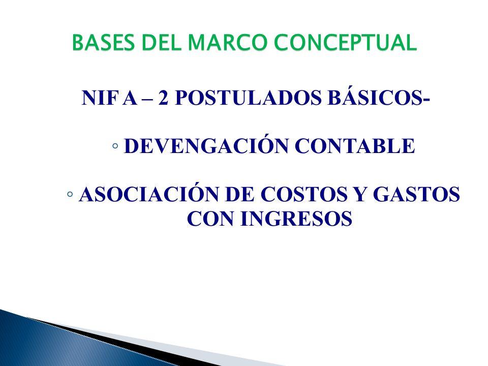 PRINCIPALES CAMBIOS BOLETÍN D - 4 -I.S.R., P.T.U. E I. A -I.A. EN PAGOS ANTICIPADOS -EFECTO ACUMULADO COMO COMPONENTE SEPARADO DEL CAPITAL CONTABLE NI