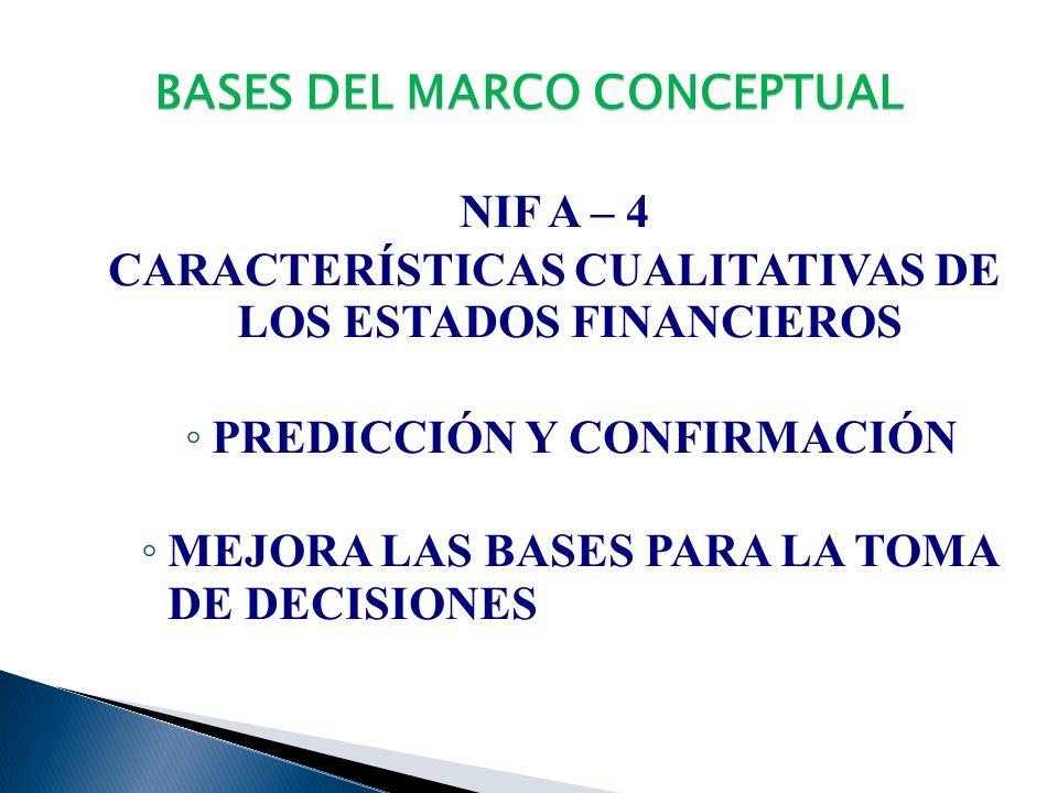 BASES DEL MARCO CONCEPTUAL NIF A – 2 POSTULADOS BÁSICOS- DEVENGACIÓN CONTABLE ASOCIACIÓN DE COSTOS Y GASTOS CON INGRESOS