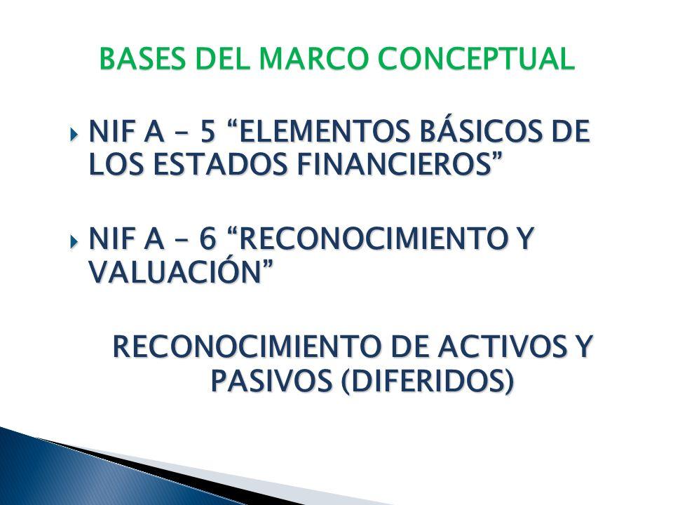 BASES DEL MARCO CONCEPTUAL NIF A – 4 CARACTERÍSTICAS CUALITATIVAS DE LOS ESTADOS FINANCIEROS PREDICCIÓN Y CONFIRMACIÓN MEJORA LAS BASES PARA LA TOMA D