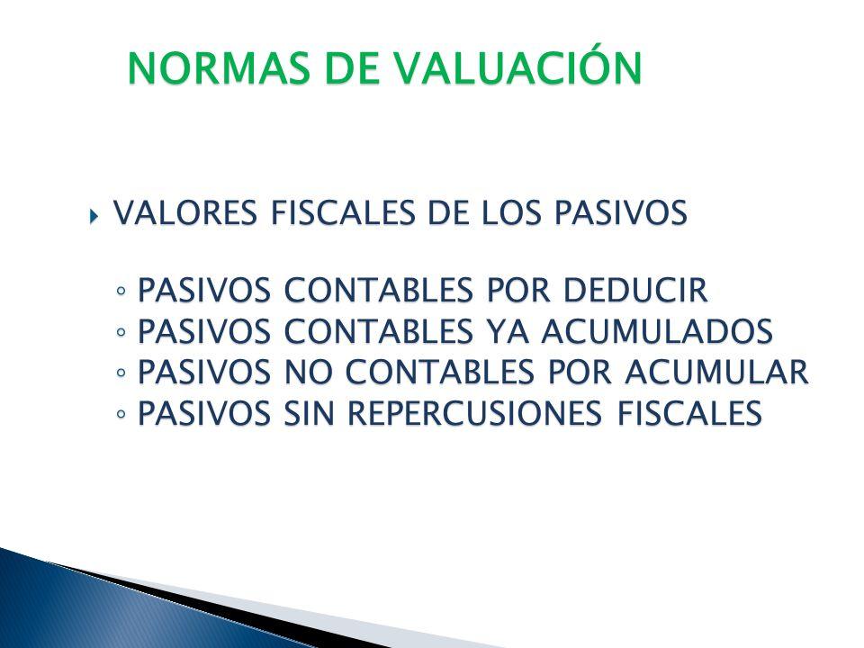 NORMAS DE VALUACIÓN VALORES FISCALES DE LOS ACTIVOS VALORES FISCALES DE LOS ACTIVOS ACTIVOS CONTABLES POR DEDUCIR ACTIVOS CONTABLES POR DEDUCIR ACTIVO