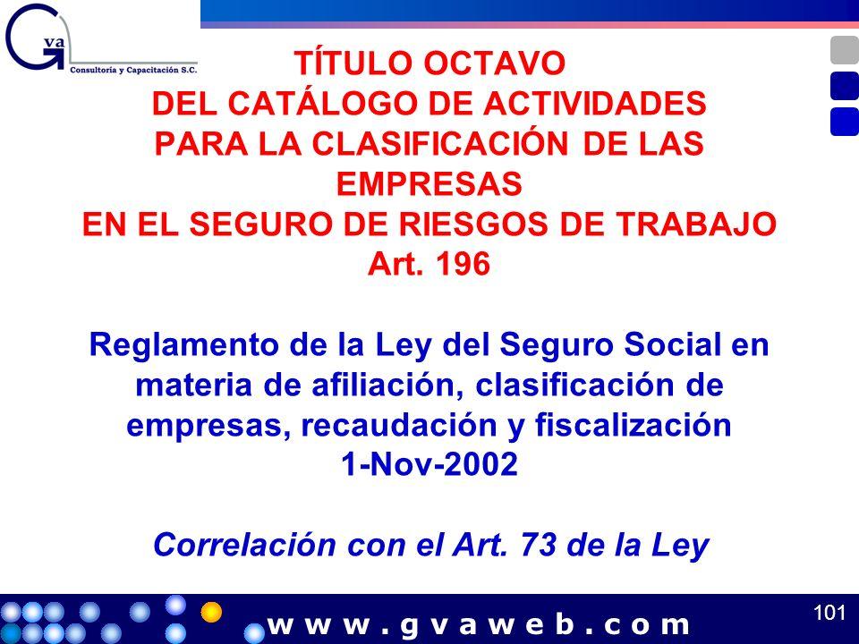 TÍTULO OCTAVO DEL CATÁLOGO DE ACTIVIDADES PARA LA CLASIFICACIÓN DE LAS EMPRESAS EN EL SEGURO DE RIESGOS DE TRABAJO Art. 196 Reglamento de la Ley del S