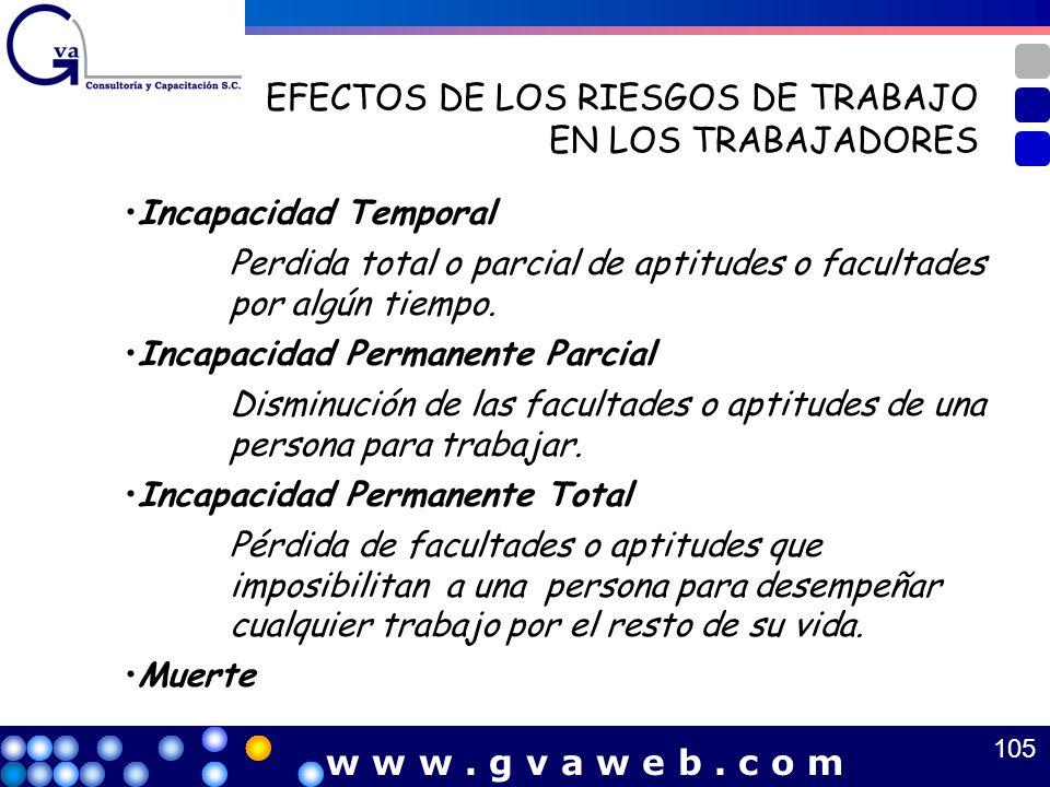 EFECTOS DE LOS RIESGOS DE TRABAJO EN LOS TRABAJADORES Incapacidad Temporal Perdida total o parcial de aptitudes o facultades por algún tiempo. Incapac