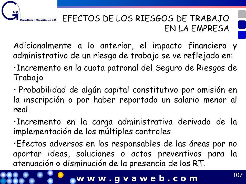 EFECTOS DE LOS RIESGOS DE TRABAJO EN LA EMPRESA Adicionalmente a lo anterior, el impacto financiero y administrativo de un riesgo de trabajo se ve ref