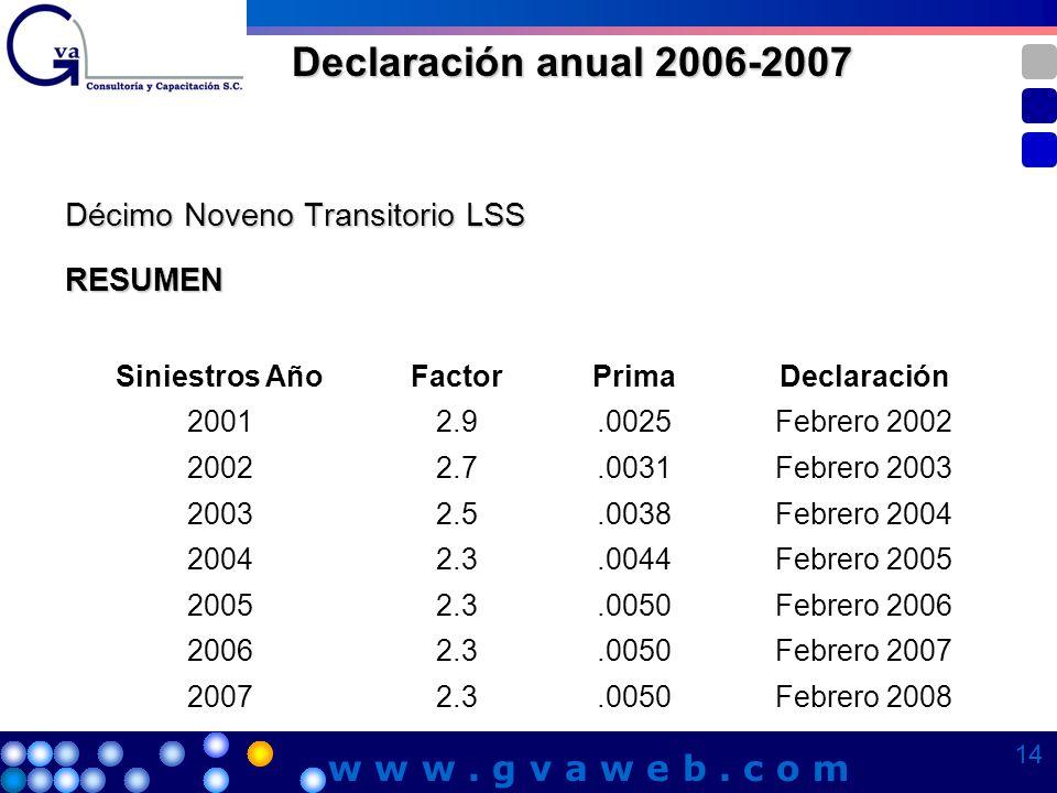 Declaración anual 2006-2007 Décimo Noveno Transitorio LSS RESUMEN Siniestros AñoFactorPrimaDeclaración 20012.9.0025Febrero 2002 20022.7.0031Febrero 20