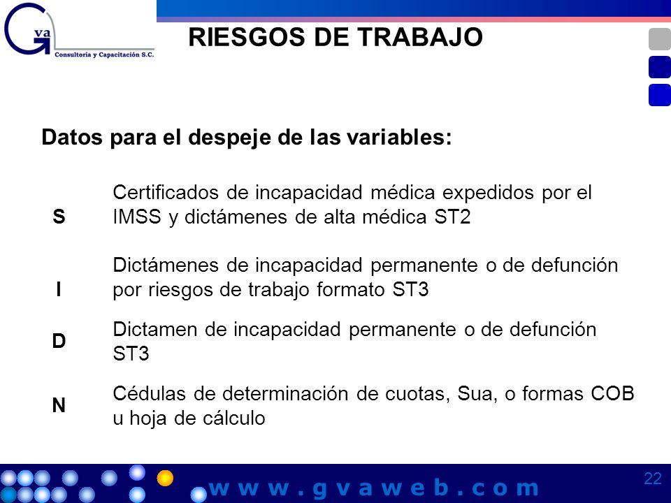 RIESGOS DE TRABAJO Datos para el despeje de las variables: S Certificados de incapacidad médica expedidos por el IMSS y dictámenes de alta médica ST2
