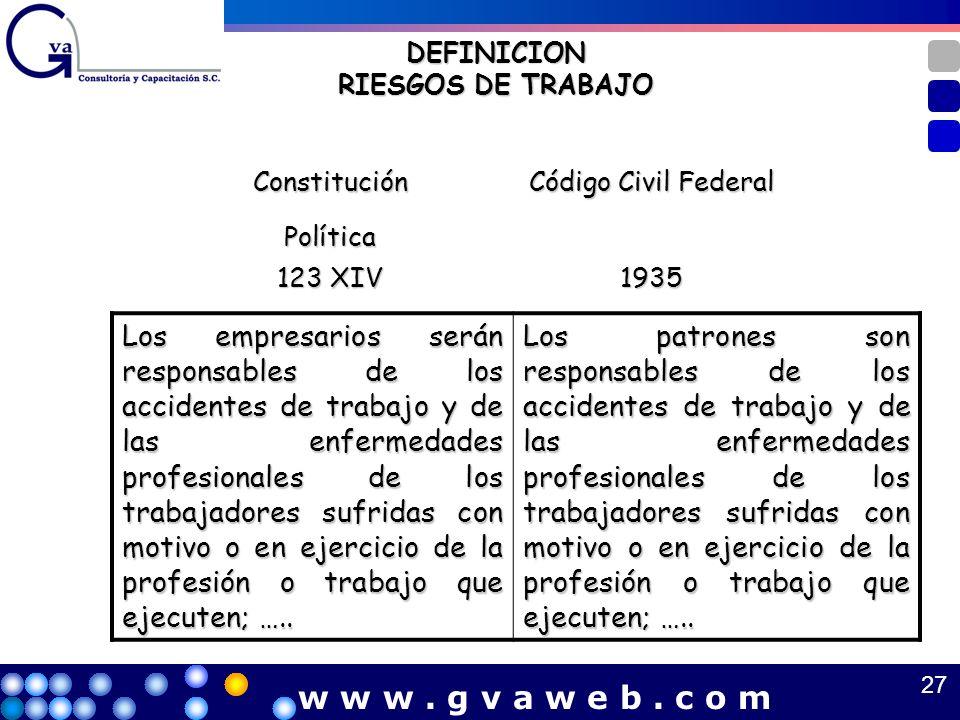 ConstituciónPolítica Código Civil Federal 123 XIV 1935 Los empresarios serán responsables de los accidentes de trabajo y de las enfermedades profesion