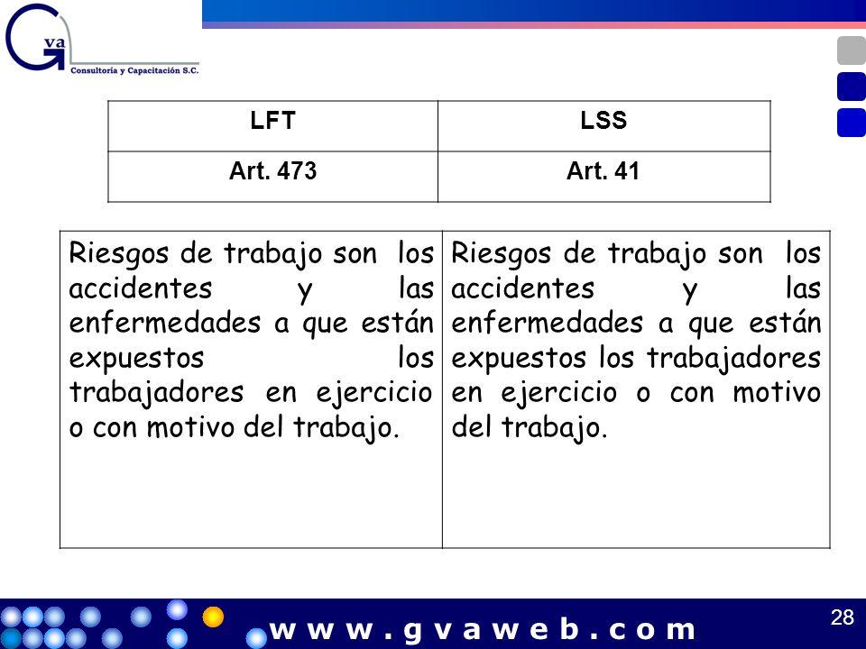 LFTLSS Art. 473Art. 41 Riesgos de trabajo son los accidentes y las enfermedades a que están expuestos los trabajadores en ejercicio o con motivo del t
