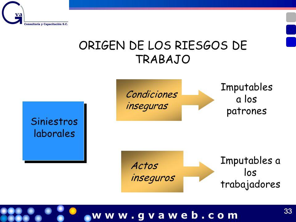 ORIGEN DE LOS RIESGOS DE TRABAJO Siniestros laborales Imputables a los patrones Imputables a los trabajadores Condiciones inseguras Actos inseguros 33