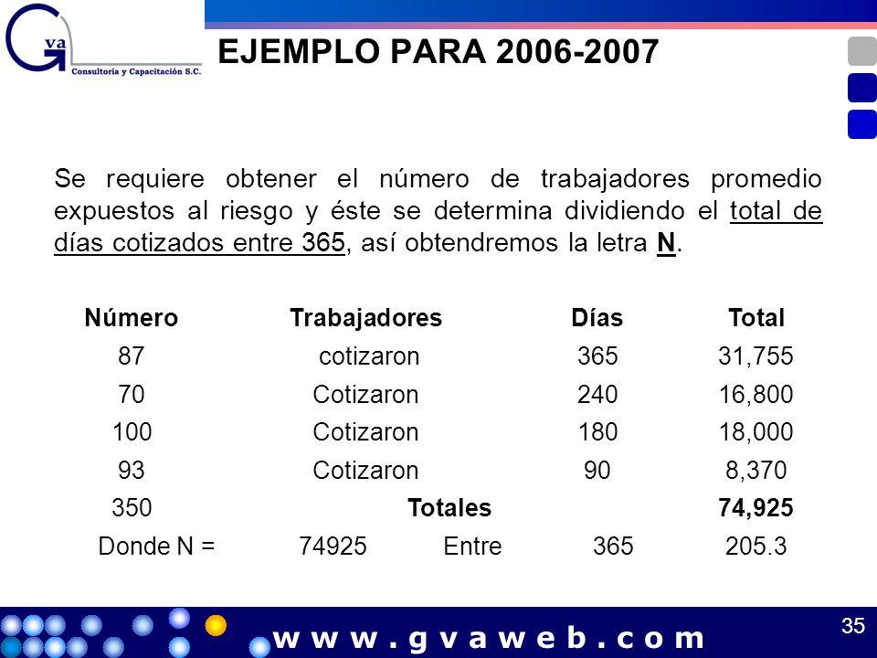 EJEMPLO PARA 2006-2007 Se requiere obtener el número de trabajadores promedio expuestos al riesgo y éste se determina dividiendo el total de días coti