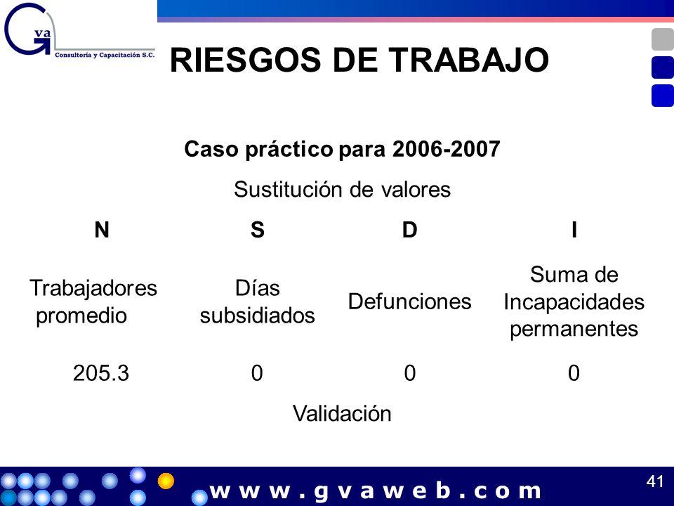 RIESGOS DE TRABAJO Caso práctico para 2006-2007 Sustitución de valores NSDI Trabajadores promedio Días subsidiados Defunciones Suma de Incapacidades p