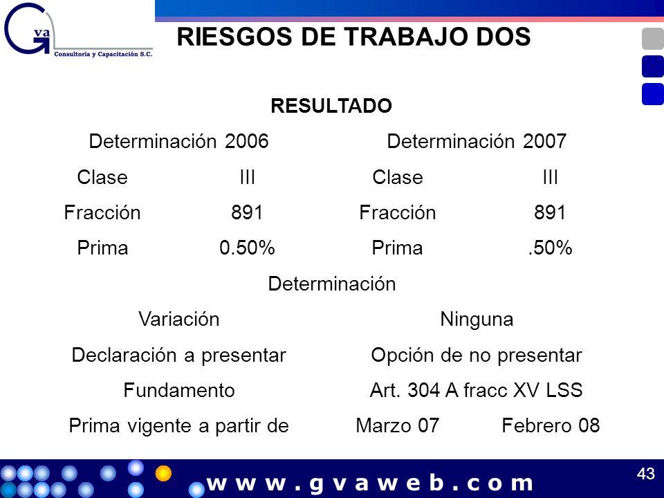 RIESGOS DE TRABAJO DOS RESULTADO Determinación 2006Determinación 2007 ClaseIIIClaseIII Fracción891Fracción891 Prima0.50%Prima.50% Determinación Variac