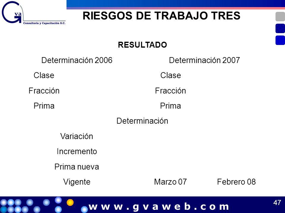 RIESGOS DE TRABAJO TRES RESULTADO Determinación 2006Determinación 2007 Clase Fracción Prima Determinación Variación Incremento Prima nueva VigenteMarz
