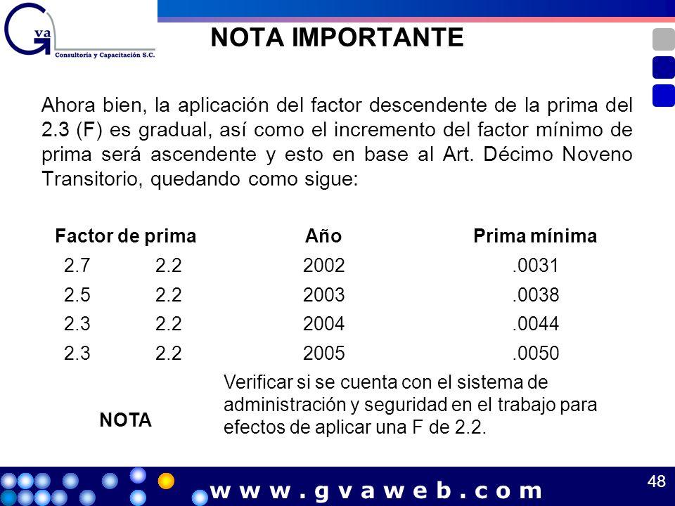 NOTA IMPORTANTE Factor de primaAñoPrima mínima 2.72.22002.0031 2.52.22003.0038 2.32.22004.0044 2.32.22005.0050 NOTA Verificar si se cuenta con el sist