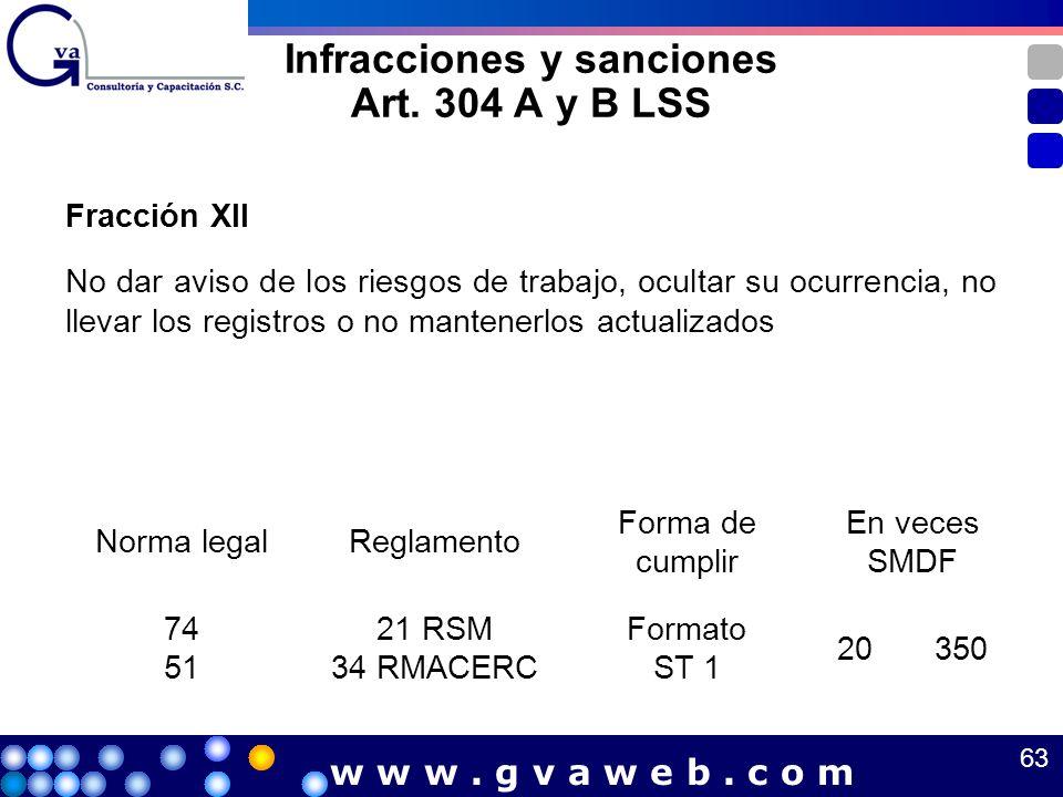 Infracciones y sanciones Art. 304 A y B LSS Fracción XII No dar aviso de los riesgos de trabajo, ocultar su ocurrencia, no llevar los registros o no m