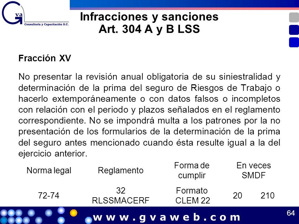 Infracciones y sanciones Art. 304 A y B LSS Norma legalReglamento Forma de cumplir En veces SMDF 72-74 32 RLSSMACERF Formato CLEM 22 20210 Fracción XV