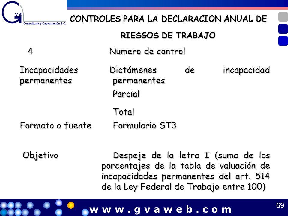 CONTROLES PARA LA DECLARACION ANUAL DE RIESGOS DE TRABAJO 4 Numero de control Numero de control Incapacidades permanentes Dictámenes de incapacidad pe