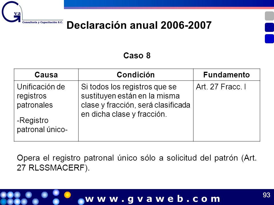 Caso 8 Opera el registro patronal único sólo a solicitud del patrón (Art. 27 RLSSMACERF). CausaCondiciónFundamento Unificación de registros patronales