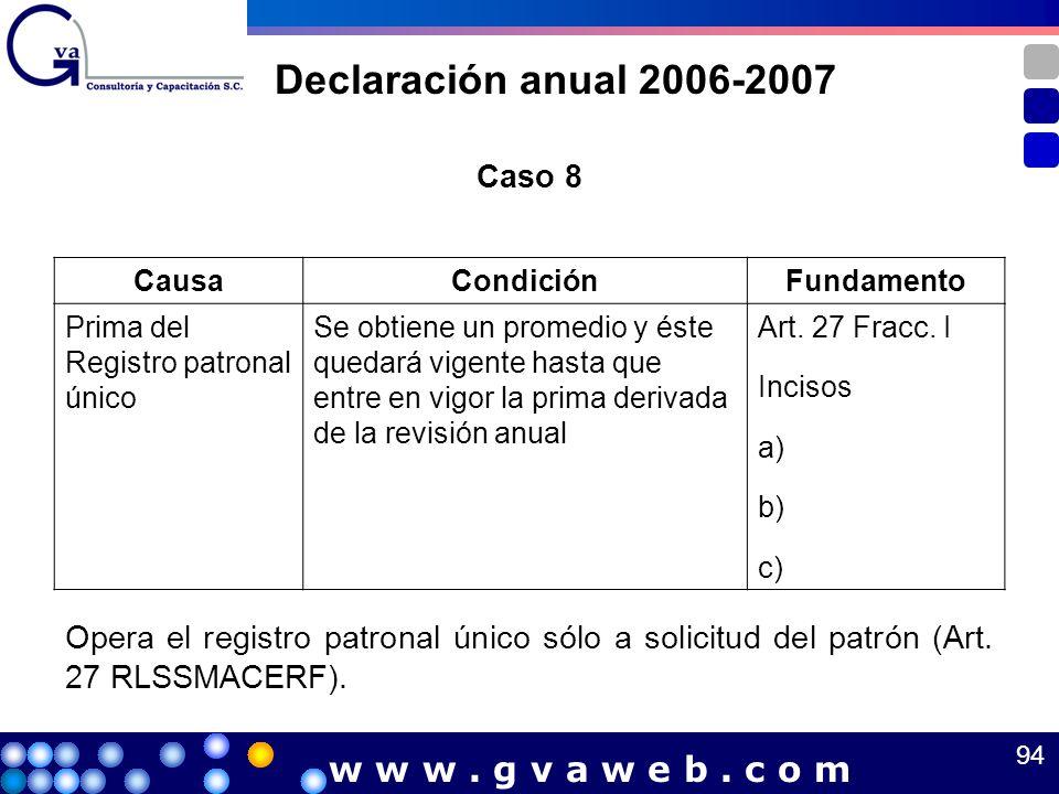 Caso 8 Opera el registro patronal único sólo a solicitud del patrón (Art. 27 RLSSMACERF). CausaCondiciónFundamento Prima del Registro patronal único S