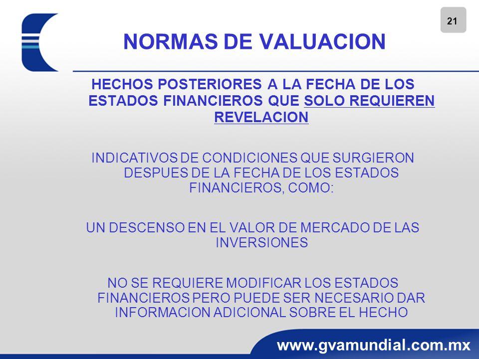 21 www.gvamundial.com.mx NORMAS DE VALUACION HECHOS POSTERIORES A LA FECHA DE LOS ESTADOS FINANCIEROS QUE SOLO REQUIEREN REVELACION INDICATIVOS DE CON