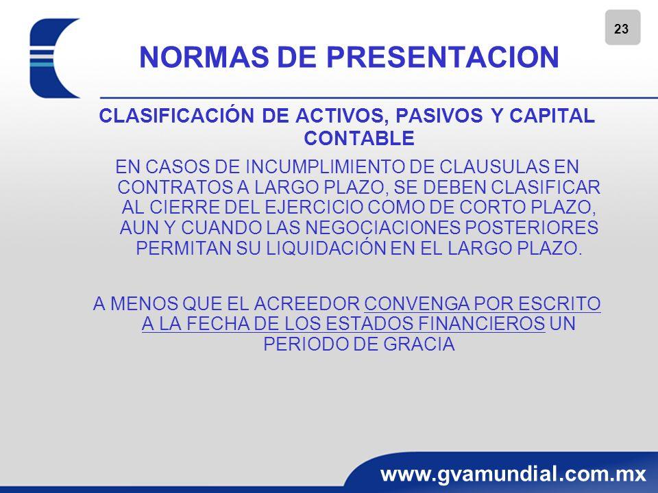 23 www.gvamundial.com.mx NORMAS DE PRESENTACION CLASIFICACIÓN DE ACTIVOS, PASIVOS Y CAPITAL CONTABLE EN CASOS DE INCUMPLIMIENTO DE CLAUSULAS EN CONTRA