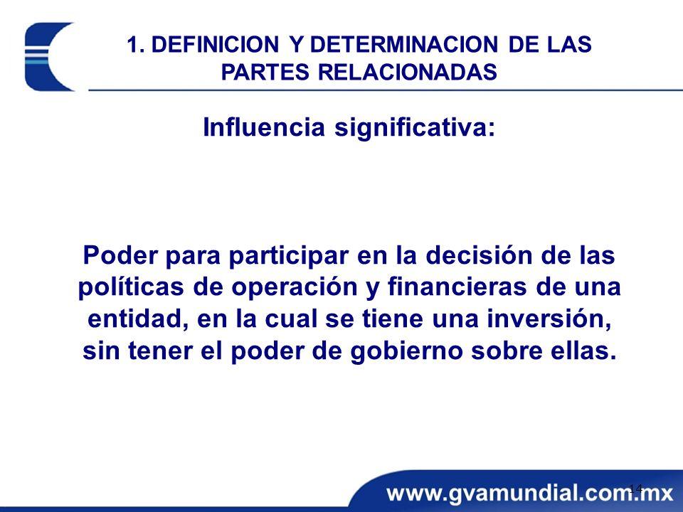 Influencia significativa: Poder para participar en la decisión de las políticas de operación y financieras de una entidad, en la cual se tiene una inv