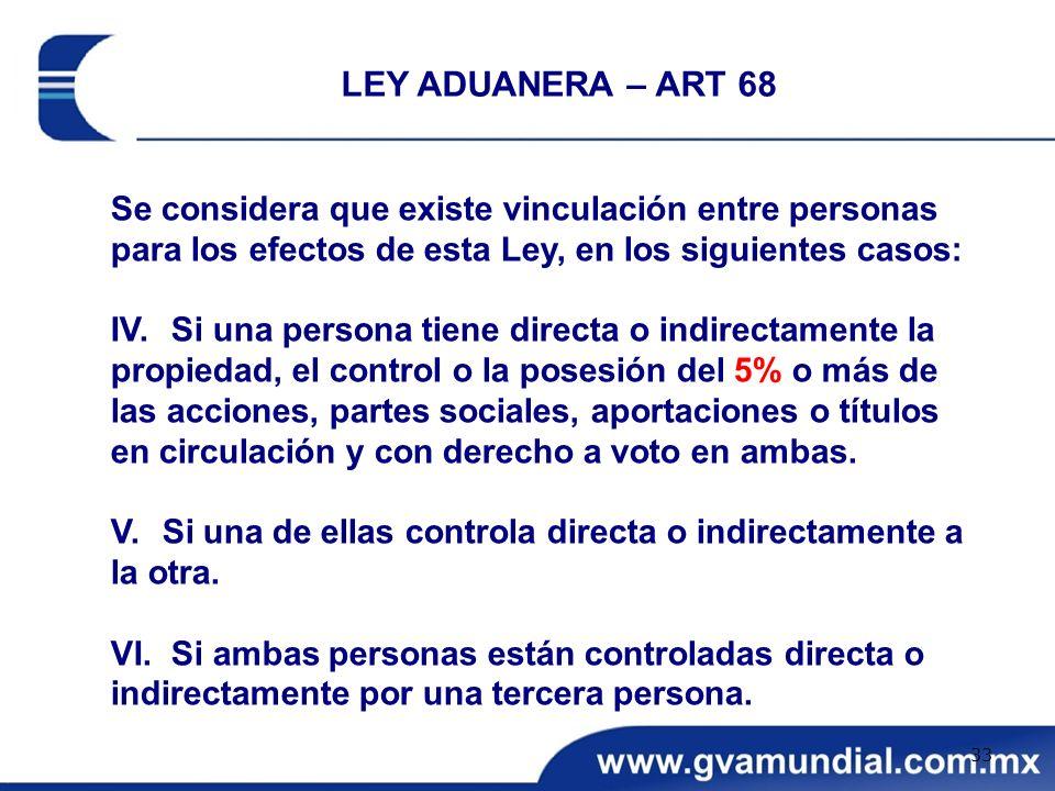 Se considera que existe vinculación entre personas para los efectos de esta Ley, en los siguientes casos: IV. Si una persona tiene directa o indirecta