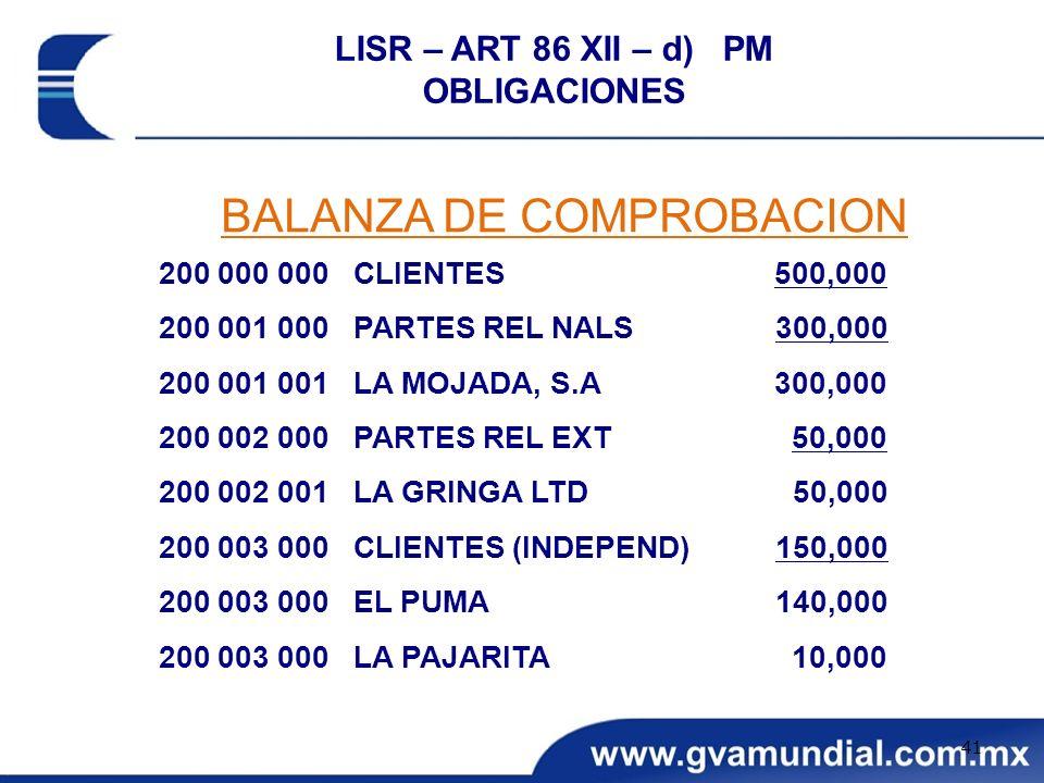 BALANZA DE COMPROBACION 200 000 000 CLIENTES 500,000 200 001 000 PARTES REL NALS300,000 200 001 001 LA MOJADA, S.A 300,000 200 002 000 PARTES REL EXT