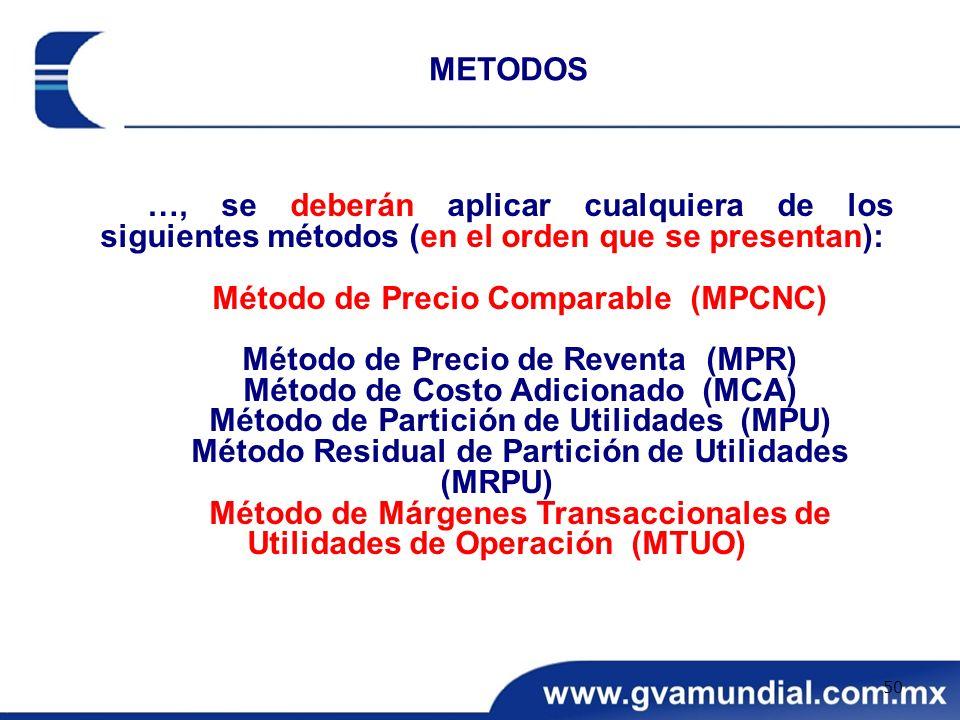 …, se deberán aplicar cualquiera de los siguientes métodos (en el orden que se presentan): Método de Precio Comparable (MPCNC) Método de Precio de Rev