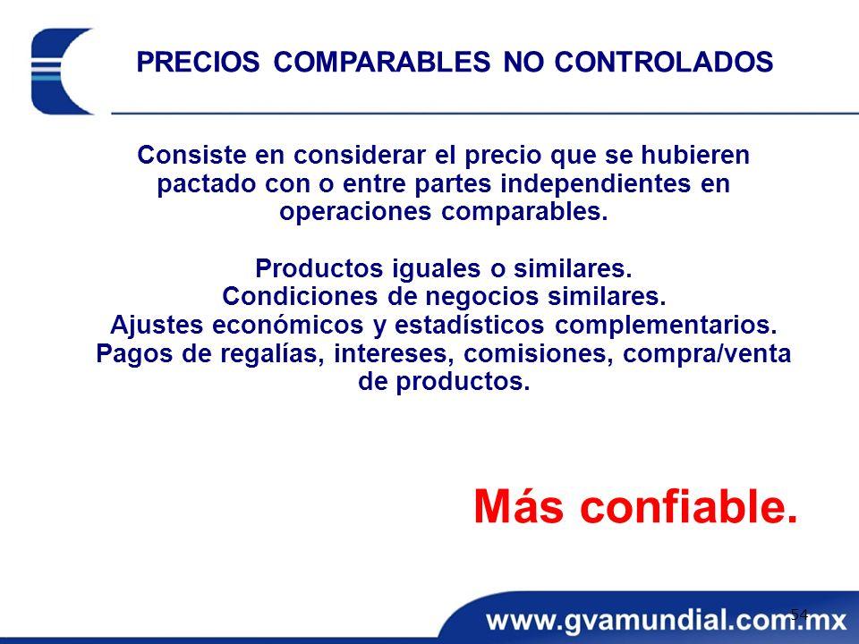 Consiste en considerar el precio que se hubieren pactado con o entre partes independientes en operaciones comparables. Productos iguales o similares.