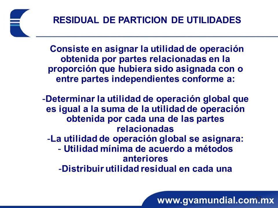 Consiste en asignar la utilidad de operación obtenida por partes relacionadas en la proporción que hubiera sido asignada con o entre partes independie