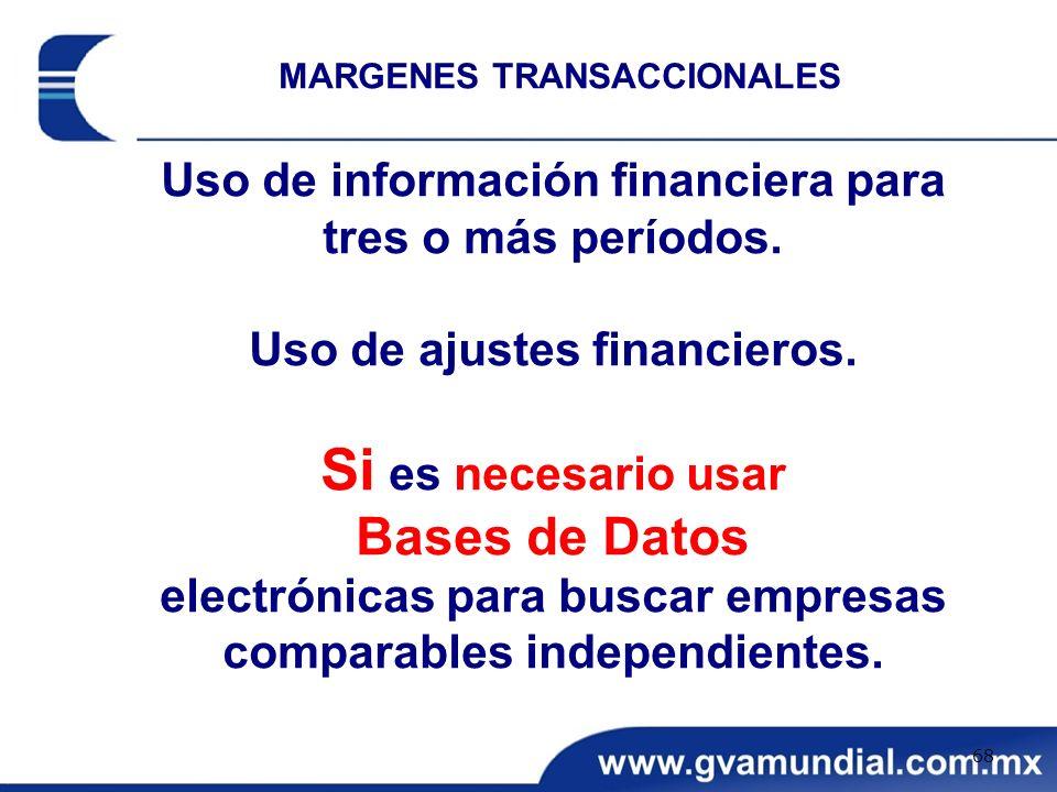Uso de información financiera para tres o más períodos. Uso de ajustes financieros. Si es necesario usar Bases de Datos electrónicas para buscar empre