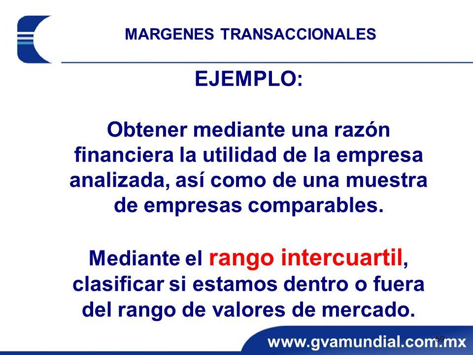 EJEMPLO: Obtener mediante una razón financiera la utilidad de la empresa analizada, así como de una muestra de empresas comparables. Mediante el rango