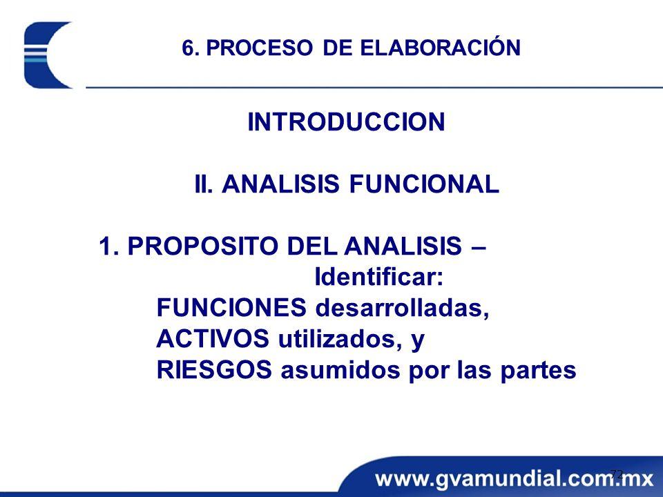 INTRODUCCION II. ANALISIS FUNCIONAL 1. PROPOSITO DEL ANALISIS – Identificar: FUNCIONES desarrolladas, ACTIVOS utilizados, y RIESGOS asumidos por las p