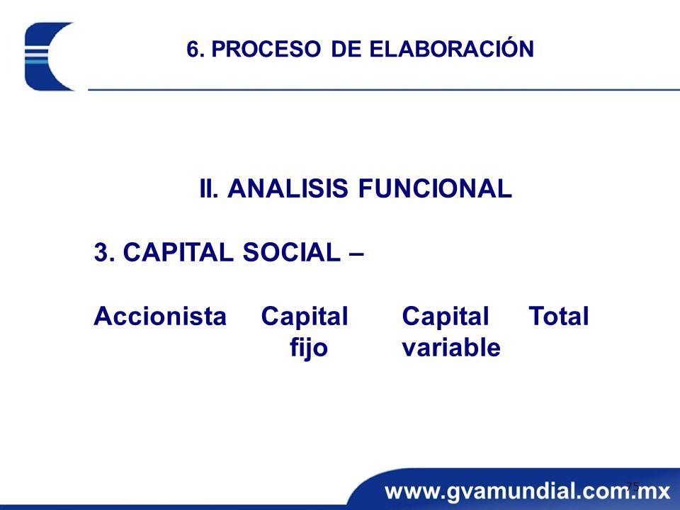 II. ANALISIS FUNCIONAL 3. CAPITAL SOCIAL – AccionistaCapital CapitalTotal fijo variable 6. PROCESO DE ELABORACIÓN 75