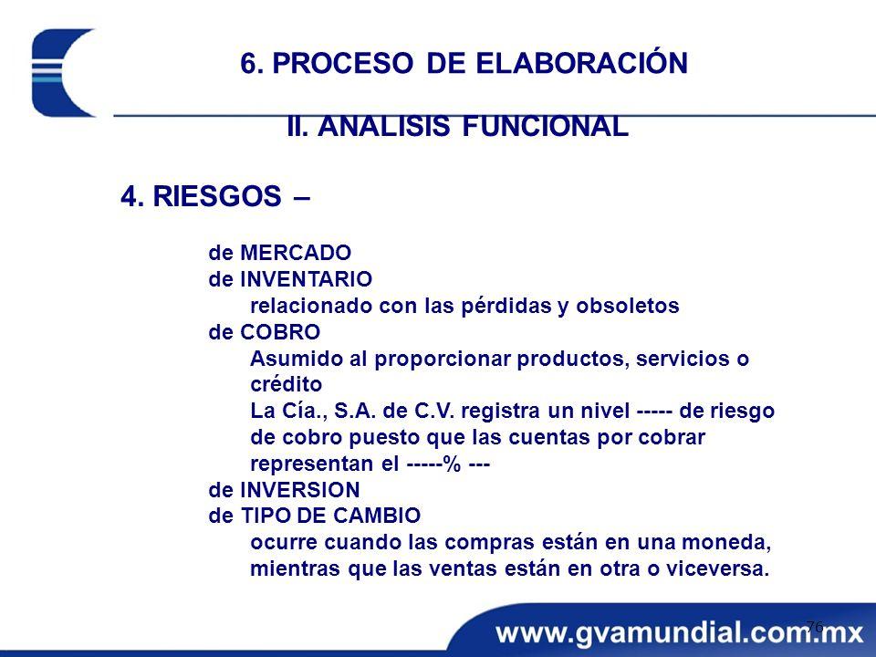 II. ANALISIS FUNCIONAL 4. RIESGOS – de MERCADO de INVENTARIO relacionado con las pérdidas y obsoletos de COBRO Asumido al proporcionar productos, serv