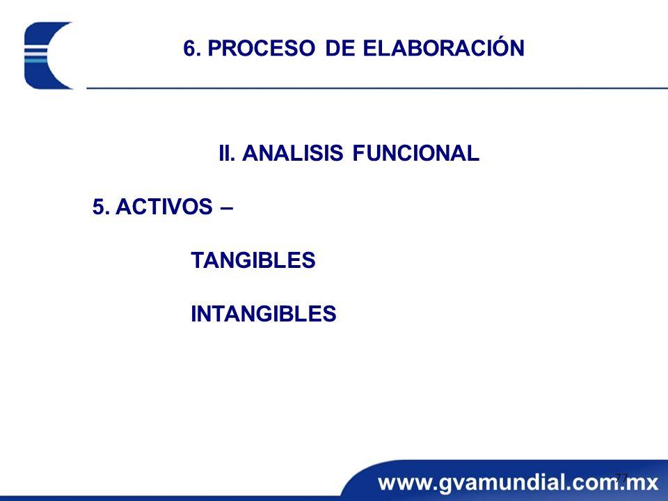 II. ANALISIS FUNCIONAL 5. ACTIVOS – TANGIBLES INTANGIBLES 6. PROCESO DE ELABORACIÓN 77