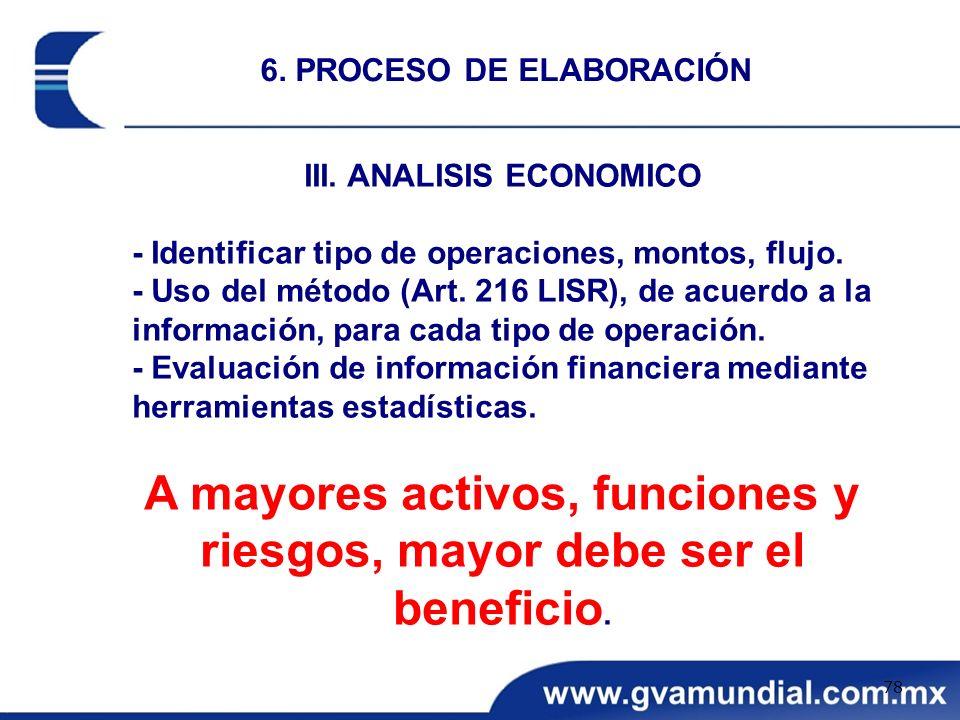 III. ANALISIS ECONOMICO - Identificar tipo de operaciones, montos, flujo. - Uso del método (Art. 216 LISR), de acuerdo a la información, para cada tip