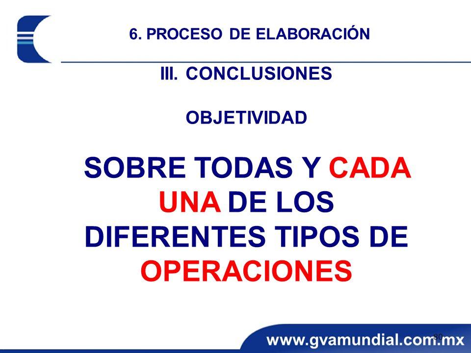 III. CONCLUSIONES OBJETIVIDAD SOBRE TODAS Y CADA UNA DE LOS DIFERENTES TIPOS DE OPERACIONES 6. PROCESO DE ELABORACIÓN 80