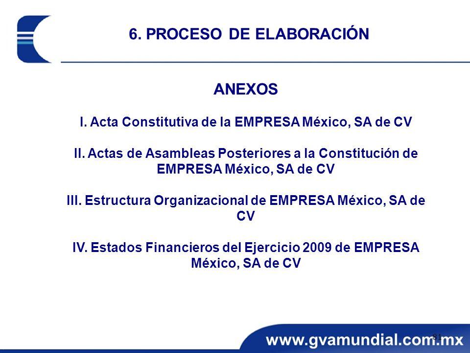 ANEXOS I. Acta Constitutiva de la EMPRESA México, SA de CV II. Actas de Asambleas Posteriores a la Constitución de EMPRESA México, SA de CV III. Estru