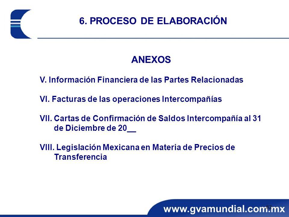 ANEXOS V. Información Financiera de las Partes Relacionadas VI. Facturas de las operaciones Intercompañías VII. Cartas de Confirmación de Saldos Inter