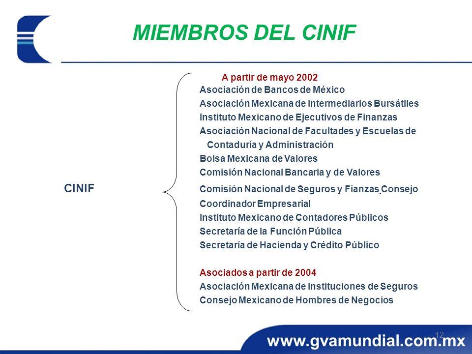 12 MIEMBROS DEL CINIF A partir de mayo 2002 Asociación de Bancos de México Asociación Mexicana de Intermediarios Bursátiles Instituto Mexicano de Ejec